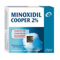 Minoxidil Cooper 2 %, Solution Pour Application Cutanée En Flacon à SAINT-MARCEL