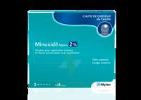 Minoxidil Mylan 2 %, Solution Pour Application Cutanée à SAINT-MARCEL